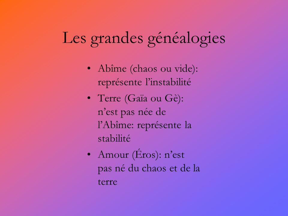 Les grandes généalogies Abîme (chaos ou vide): représente linstabilité Terre (Gaïa ou Gè): nest pas née de lAbîme: représente la stabilité Amour (Éros