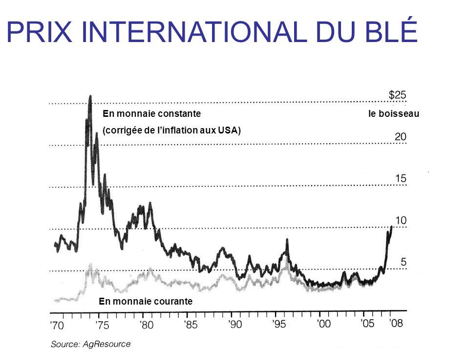 En monnaie courante En monnaie constante (corrigée de linflation aux USA) le boisseau PRIX INTERNATIONAL DU BLÉ ET