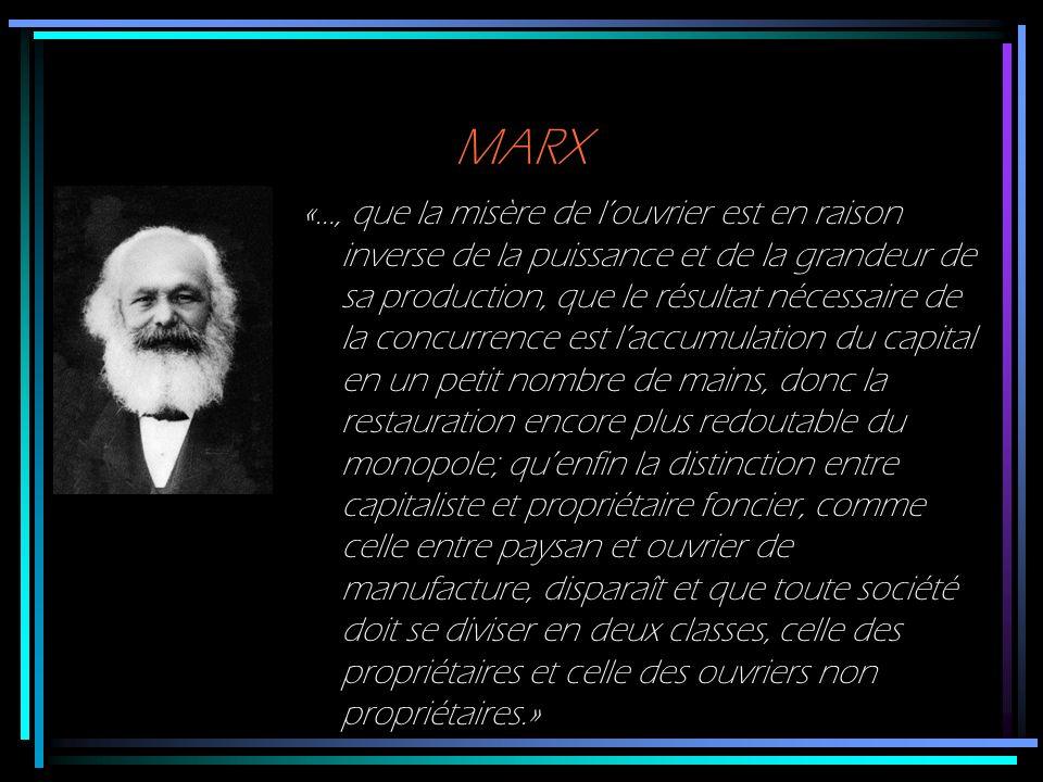 MARX «…, que la misère de louvrier est en raison inverse de la puissance et de la grandeur de sa production, que le résultat nécessaire de la concurre