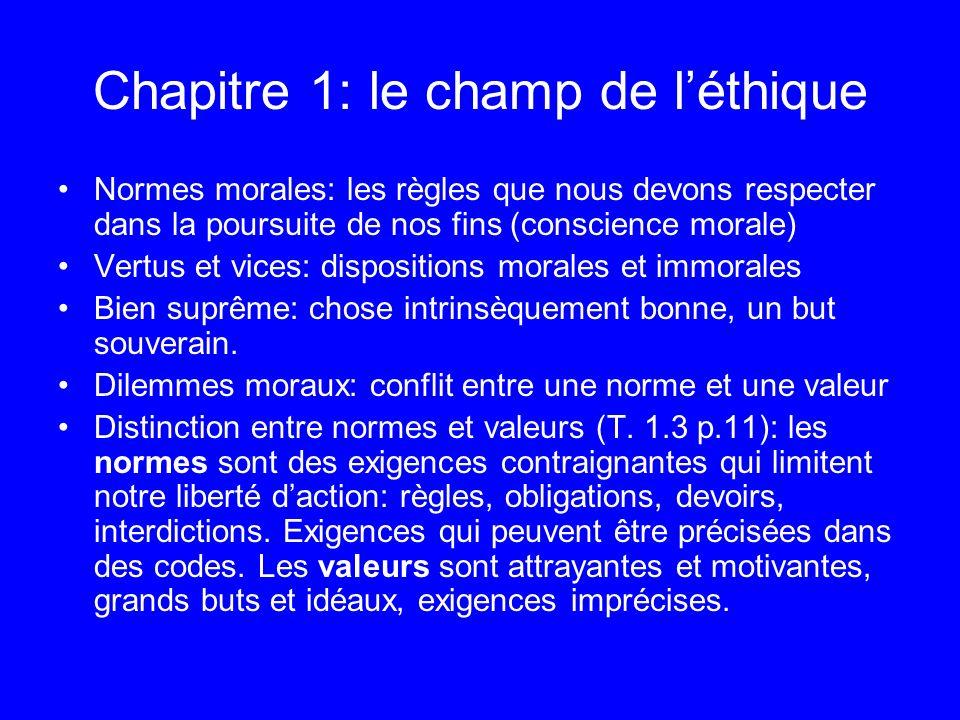 Chapitre 1: le champ de léthique Normes morales: les règles que nous devons respecter dans la poursuite de nos fins (conscience morale) Vertus et vice