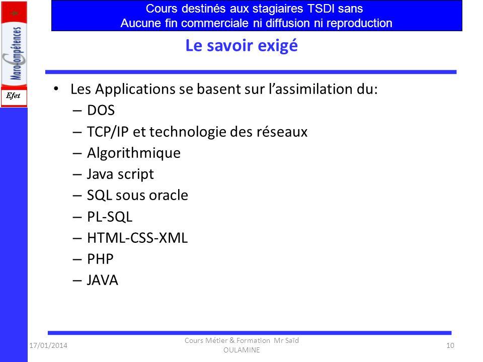 17/01/2014 Cours Métier & Formation Mr Saïd OULAMINE 9 Techniques de Développement Informatique Métier (applications) – Sexerce dans des contextes var