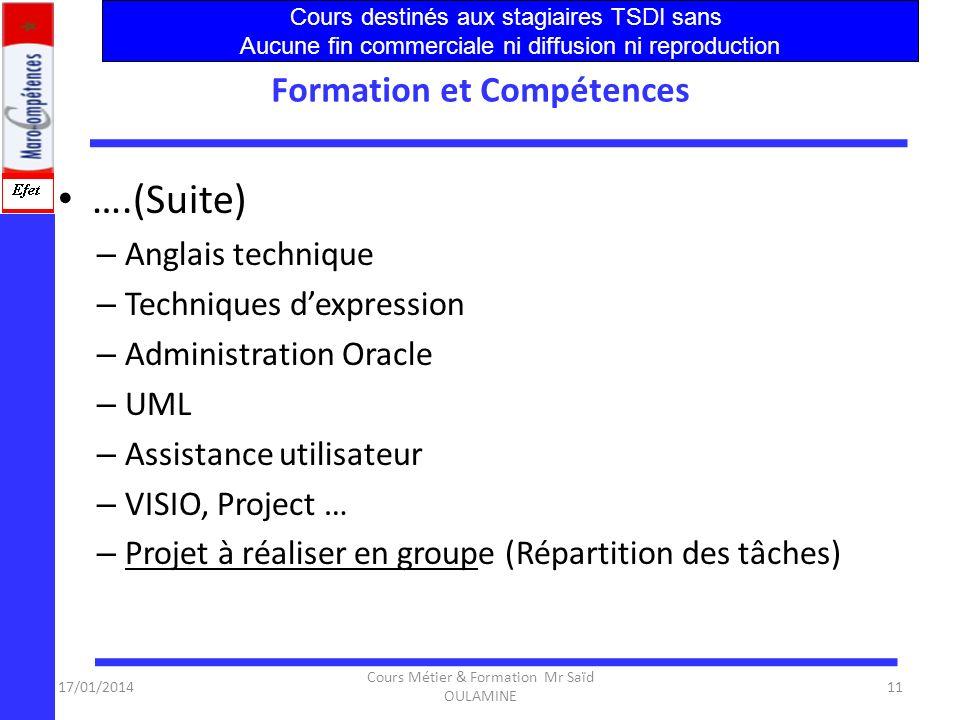 17/01/2014 Cours Métier & Formation Mr Saïd OULAMINE 10 Le savoir exigé Les Applications se basent sur lassimilation du: – DOS – TCP/IP et technologie