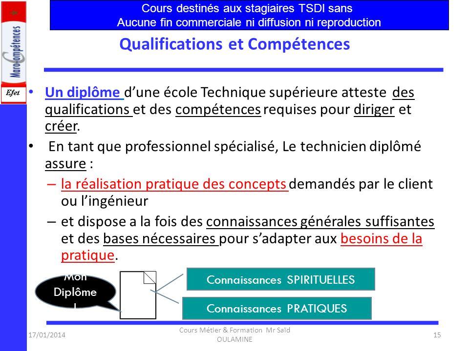 17/01/2014 Cours Métier & Formation Mr Saïd OULAMINE 14 Nature de lemploi 2.Nature et des exigences de lemploi ? 14 Métie r 2 Métie r 1 Métier N Métie