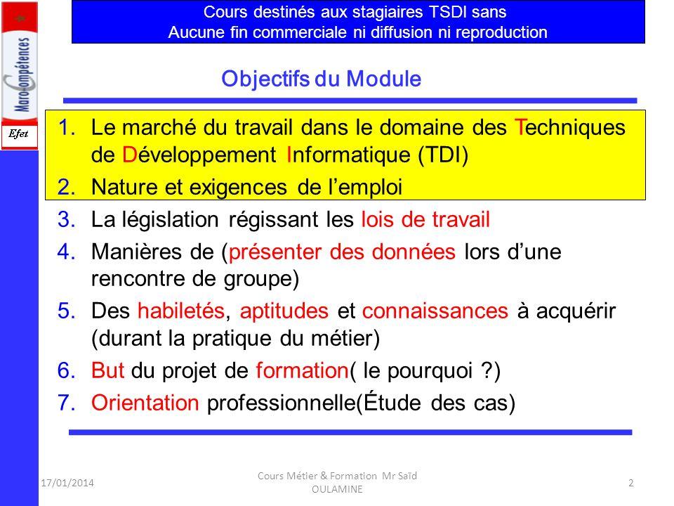 17/01/2014 Cours Métier & Formation Mr Saïd OULAMINE 2 Objectifs du Module 1.Le marché du travail dans le domaine des Techniques de Développement Informatique (TDI) 2.Nature et exigences de lemploi 3.La législation régissant les lois de travail 4.Manières de (présenter des données lors dune rencontre de groupe) 5.Des habiletés, aptitudes et connaissances à acquérir (durant la pratique du métier) 6.But du projet de formation( le pourquoi ?) 7.Orientation professionnelle(Étude des cas) Cours destinés aux stagiaires TSDI sans Aucune fin commerciale ni diffusion ni reproduction