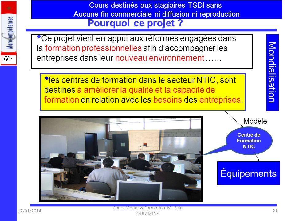 17/01/2014 Cours Métier & Formation Mr Saïd OULAMINE 20 Données économiques sur le secteur Évaluation des besoins en RH, actuels et futurs, du secteur
