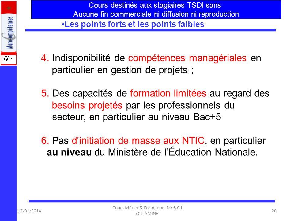 17/01/2014 Cours Métier & Formation Mr Saïd OULAMINE 25 1.Absence de véritables structures de recherche et développement 2.Taille du marché domestique