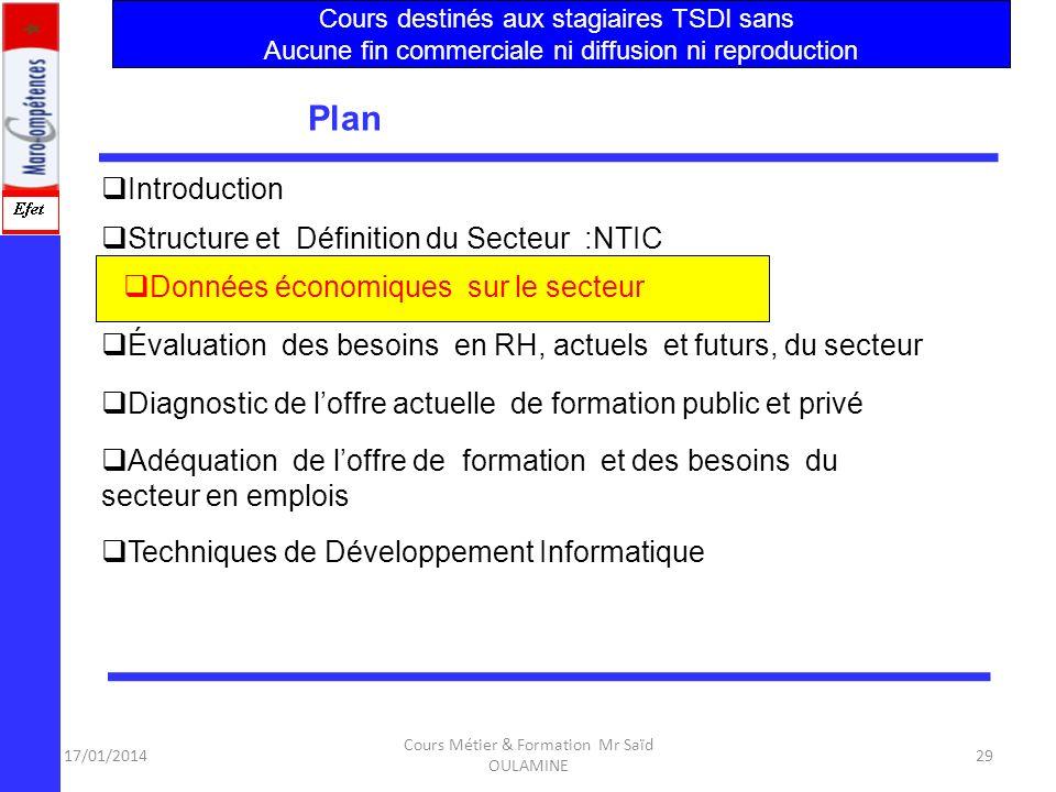 17/01/2014 Cours Métier & Formation Mr Saïd OULAMINE 28 D.Il faudra donc être en mesure de pouvoir accompagner ces mutations par un dispositif de form