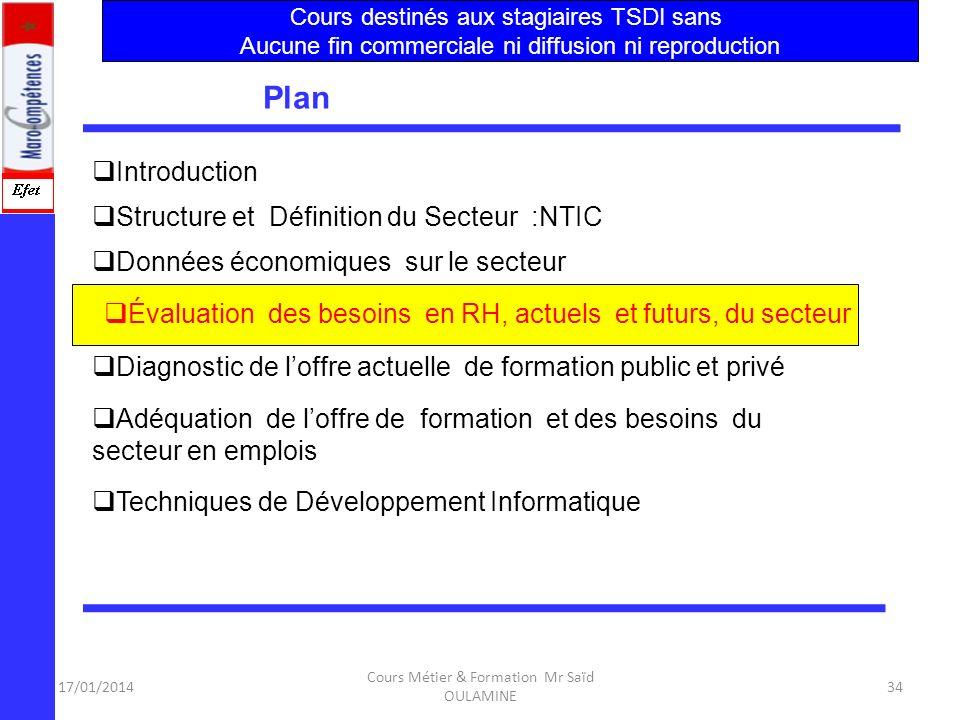 17/01/2014 Cours Métier & Formation Mr Saïd OULAMINE 33 Évolution des Effectifs du Secteur des NTIC Données économiques sur le secteur 105000 Cours de