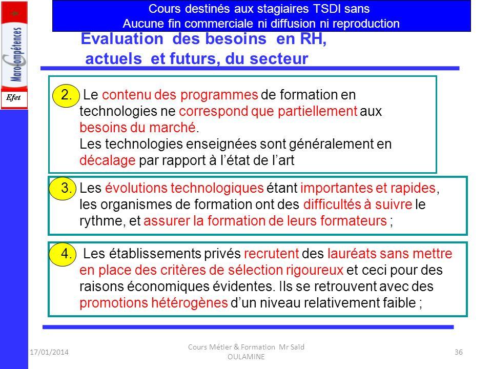 17/01/2014 Cours Métier & Formation Mr Saïd OULAMINE 35 Évaluation des besoins en RH, actuels et futurs, du secteur Évaluation qualitative des besoins