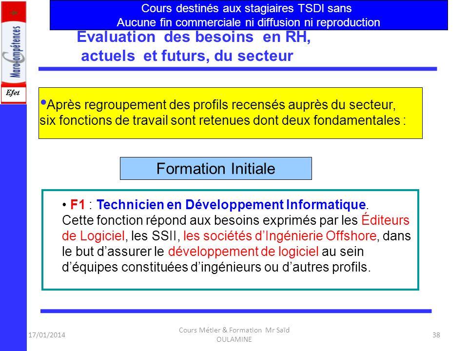 17/01/2014 Cours Métier & Formation Mr Saïd OULAMINE 37 Évaluation des besoins en RH, actuels et futurs, du secteur 7.Il ny a aucune animation du marc