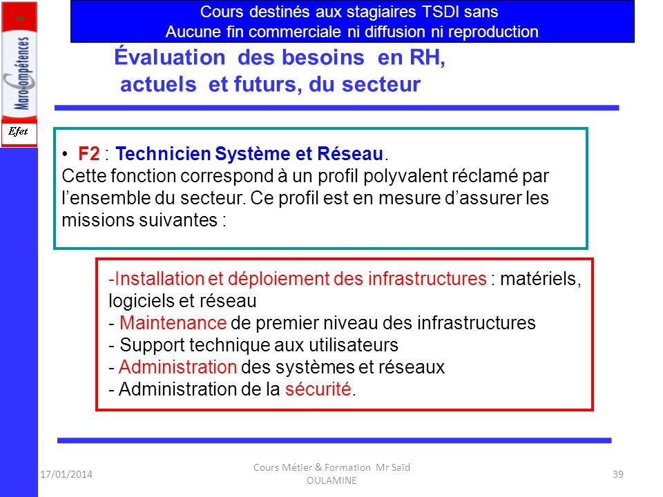17/01/2014 Cours Métier & Formation Mr Saïd OULAMINE 38 Évaluation des besoins en RH, actuels et futurs, du secteur F1 : Technicien en Développement I