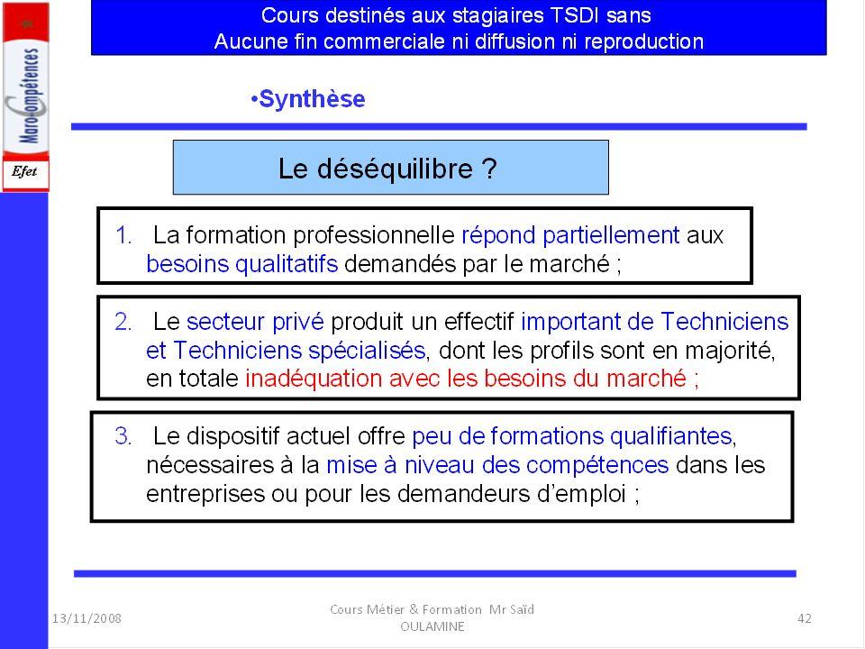 17/01/2014 Cours Métier & Formation Mr Saïd OULAMINE 42 Synthèse 1. La formation professionnelle répond partiellement aux besoins qualitatifs demandés