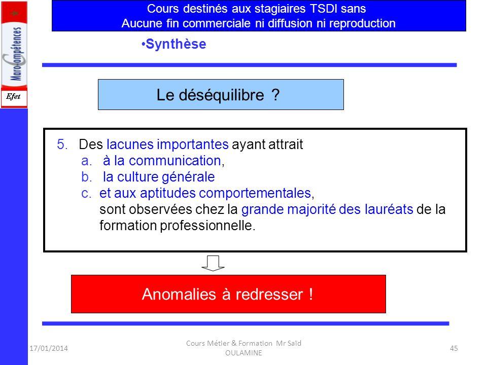 17/01/2014 Cours Métier & Formation Mr Saïd OULAMINE 44 Synthèse 4.La formation continue est concentrée sur la bureautique exclusivement qui reste un