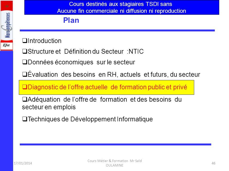 17/01/2014 Cours Métier & Formation Mr Saïd OULAMINE 45 5. Des lacunes importantes ayant attrait a. à la communication, b. la culture générale c.et au