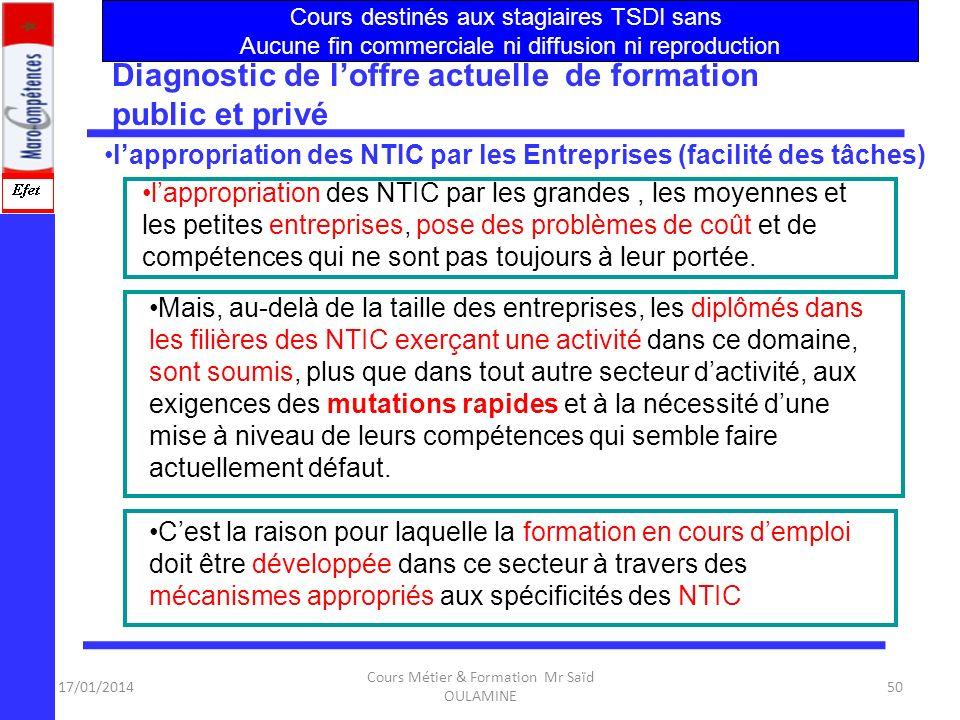 17/01/2014 Cours Métier & Formation Mr Saïd OULAMINE 49 Constats : Le marché global annuel de la formation continue est estimé à 150 Millions de dirha
