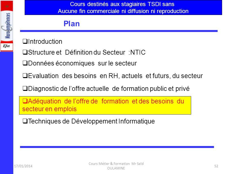 17/01/2014 Cours Métier & Formation Mr Saïd OULAMINE 51 Selon létude sur lutilisation des TI dans le secteur industriel du Ministère du Commerce, de l