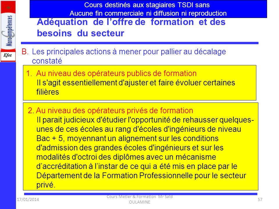 17/01/2014 Cours Métier & Formation Mr Saïd OULAMINE 56 A.Au niveau des formations Adéquation de loffre de formation et des besoins du secteur 1.Pour