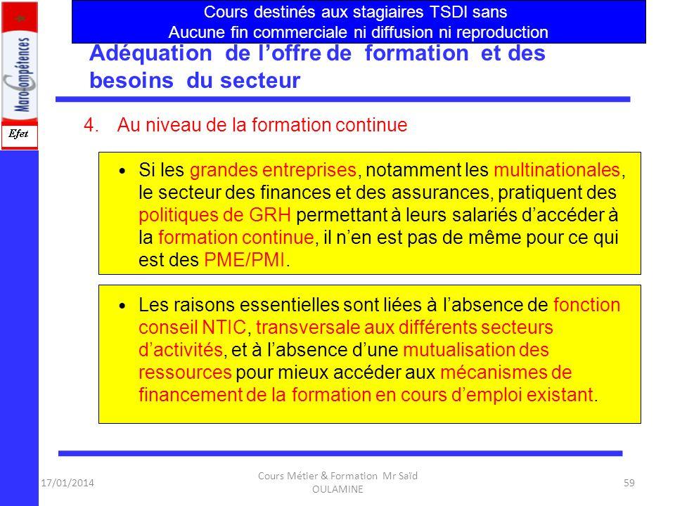 17/01/2014 Cours Métier & Formation Mr Saïd OULAMINE 58 Adéquation de loffre de formation et des besoins du secteur 3.Concernant le contenu de l'ensei
