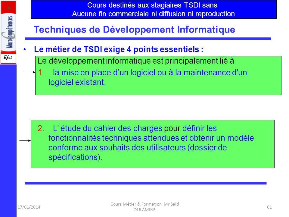 17/01/2014 Cours Métier & Formation Mr Saïd OULAMINE 60 Structure et Définition du Secteur :NTIC Données économiques sur le secteur Évaluation des bes