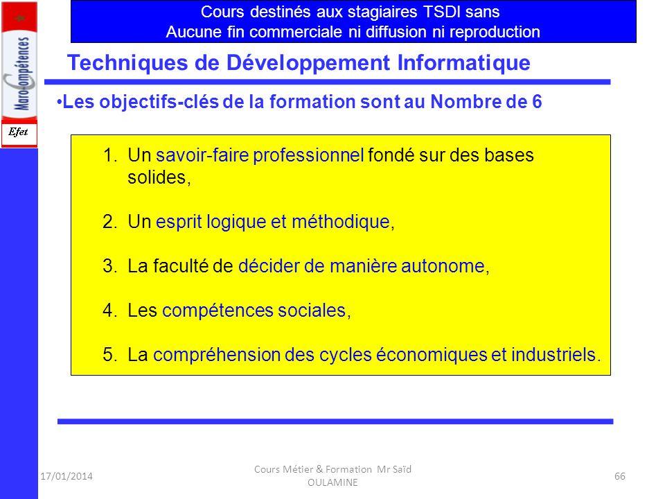 17/01/2014 Cours Métier & Formation Mr Saïd OULAMINE 65 Techniques de Développement Informatique Cours destinés aux stagiaires TSDI sans Aucune fin co