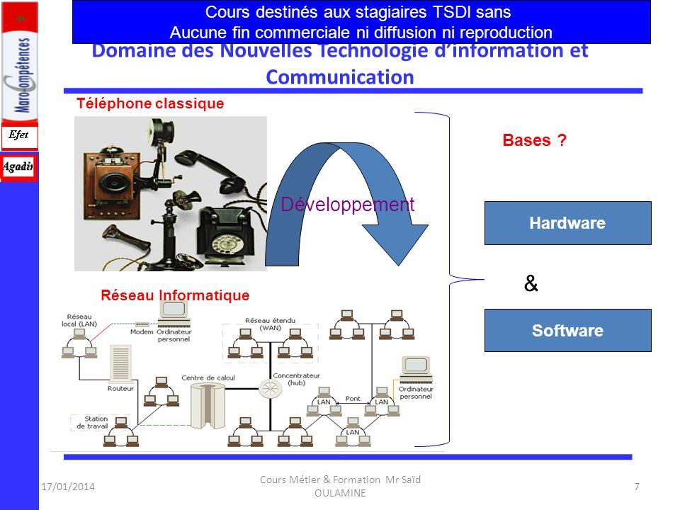 17/01/2014 Cours Métier & Formation Mr Saïd OULAMINE 7 Réseau Informatique Téléphone classique Développement Hardware Software & Bases .