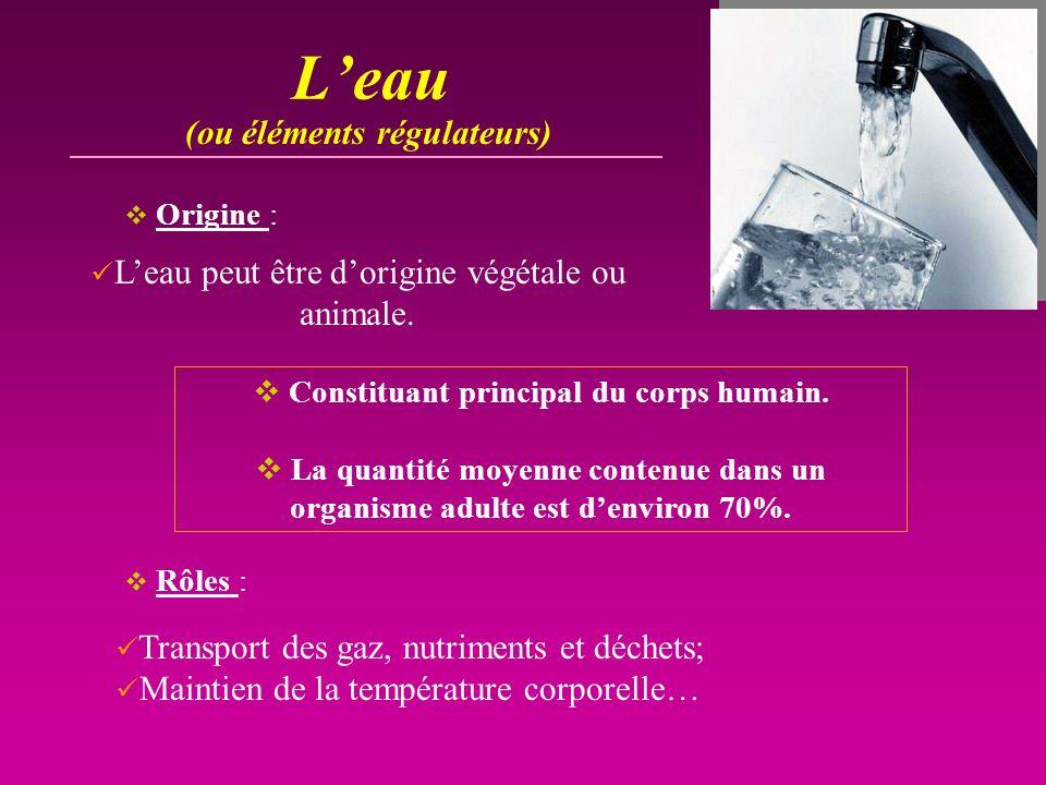 Leau Constituant principal du corps humain. La quantité moyenne contenue dans un organisme adulte est denviron 70%. Transport des gaz, nutriments et d