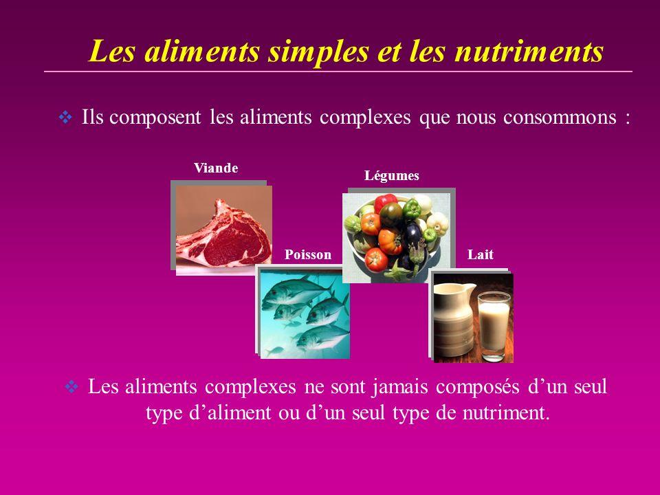 Les aliments simples et les nutriments Ils composent les aliments complexes que nous consommons : Viande Poisson Légumes Lait Les aliments complexes n