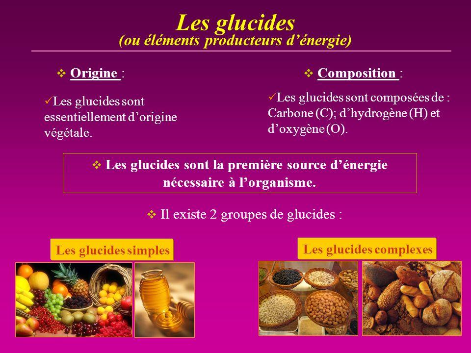 Les glucides Les glucides sont essentiellement dorigine végétale. Les glucides sont composées de : Carbone (C); dhydrogène (H) et doxygène (O). Les gl