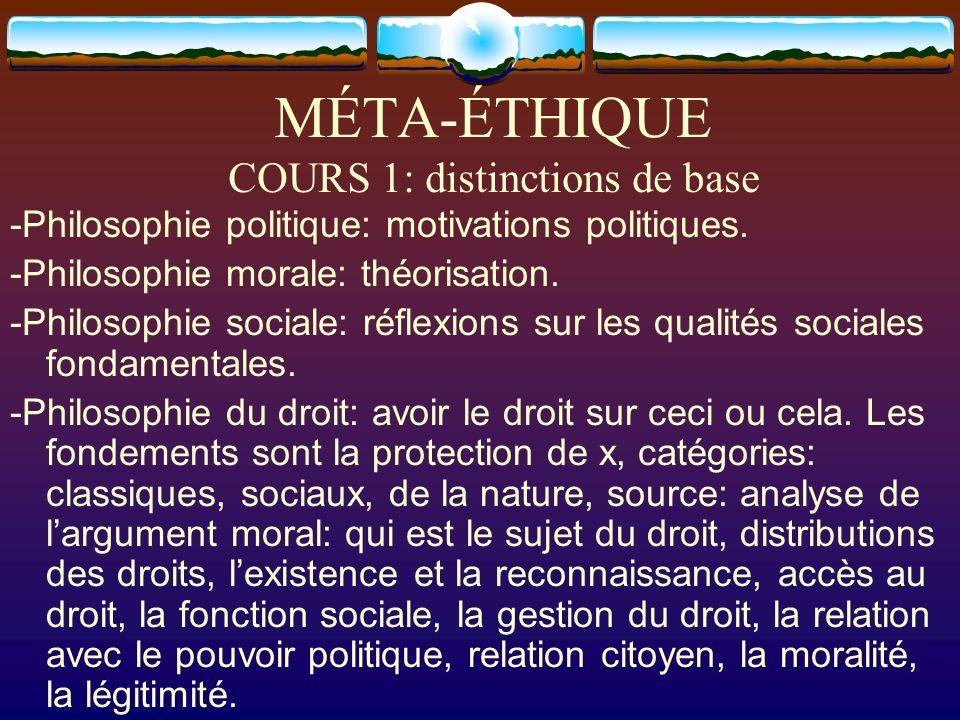 MÉTA-ÉTHIQUE COURS 1: distinctions de base -Philosophie politique: motivations politiques. -Philosophie morale: théorisation. -Philosophie sociale: ré