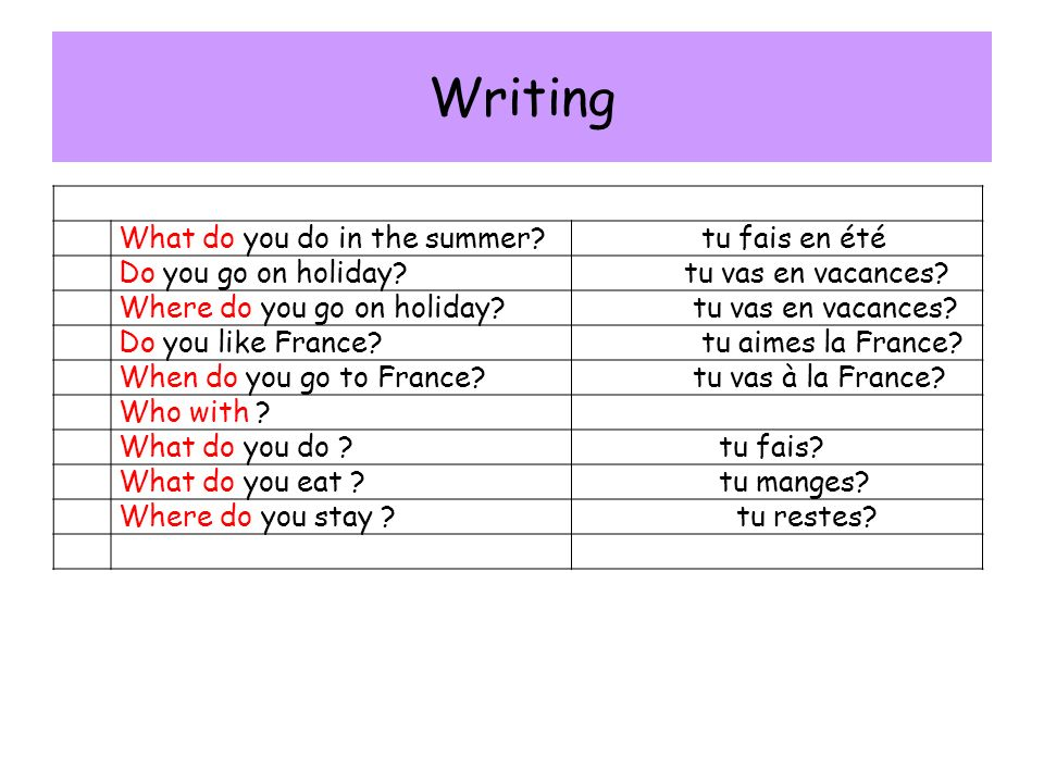 Writing What do you do in the summer. tu fais en été Do you go on holiday.