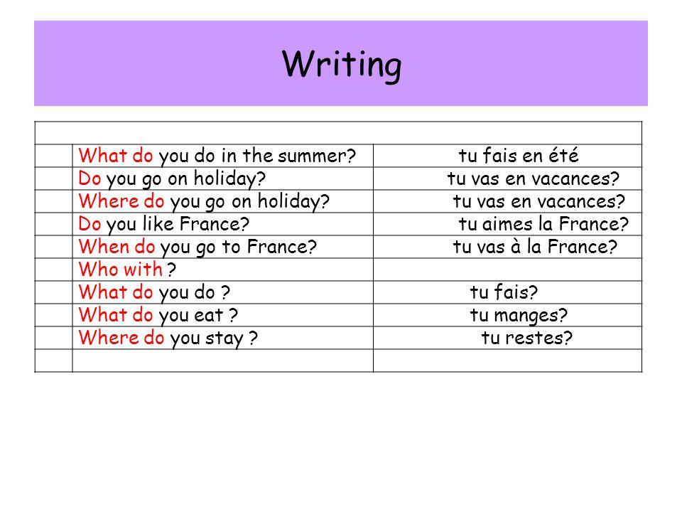 Writing What do you do in the summer?Quest-ce que tu fais en été.