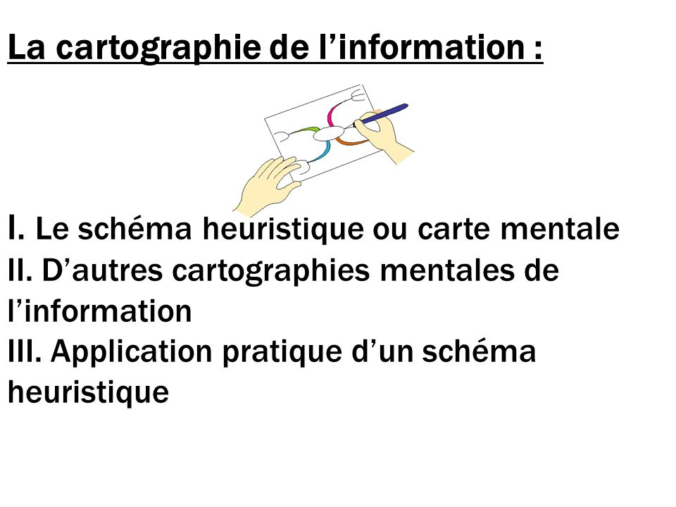 La cartographie de linformation : I. Le schéma heuristique ou carte mentale II. Dautres cartographies mentales de linformation III. Application pratiq