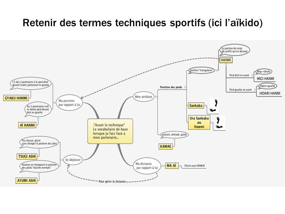 Retenir des termes techniques sportifs (ici laïkido)