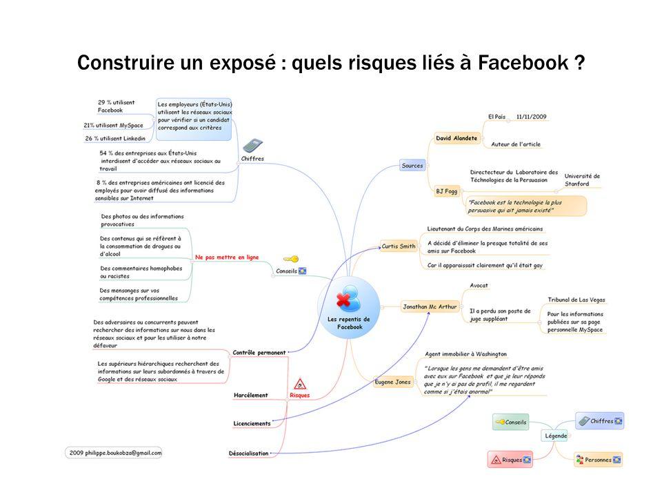 Construire un exposé : quels risques liés à Facebook ?
