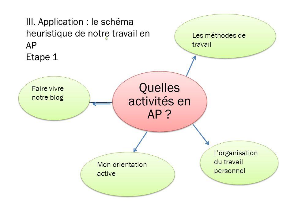 Quelles activités en AP ? Les méthodes de travail Lorganisation du travail personnel Faire vivre notre blog Mon orientation active III. Application :