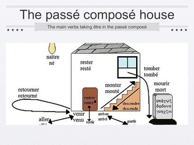 The passé composé house The main verbs taking être in the passé composé