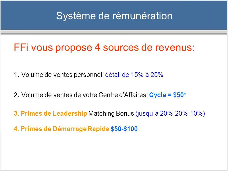 Système de rémunération n°1 Volume de ventes personnel: détail de 15% à 25% Ici, vous êtes dans la vente directe du produit au consommateur par le biais de votre site internet, vous gagnez de 15% à 25% sur lachat des produits de votre boutique en ligne.