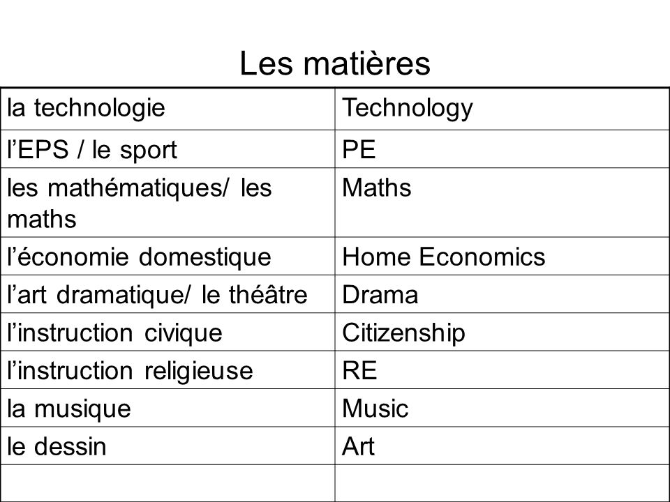 Les matières la technologieTechnology lEPS / le sportPE les mathématiques/ les maths Maths léconomie domestiqueHome Economics lart dramatique/ le théâtreDrama linstruction civiqueCitizenship linstruction religieuseRE la musiqueMusic le dessinArt