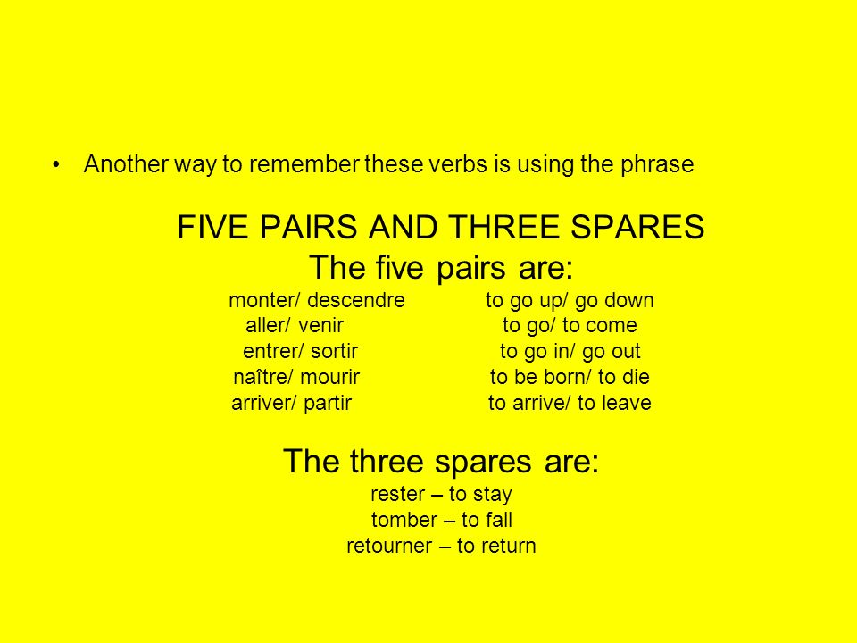 Forming the Perfect Tense withêtre You need three things: 1.The correct part of the verb être – to be Je suisNous sommes Tu esVous êtes Il/elle/ on estils/elles sont 2.