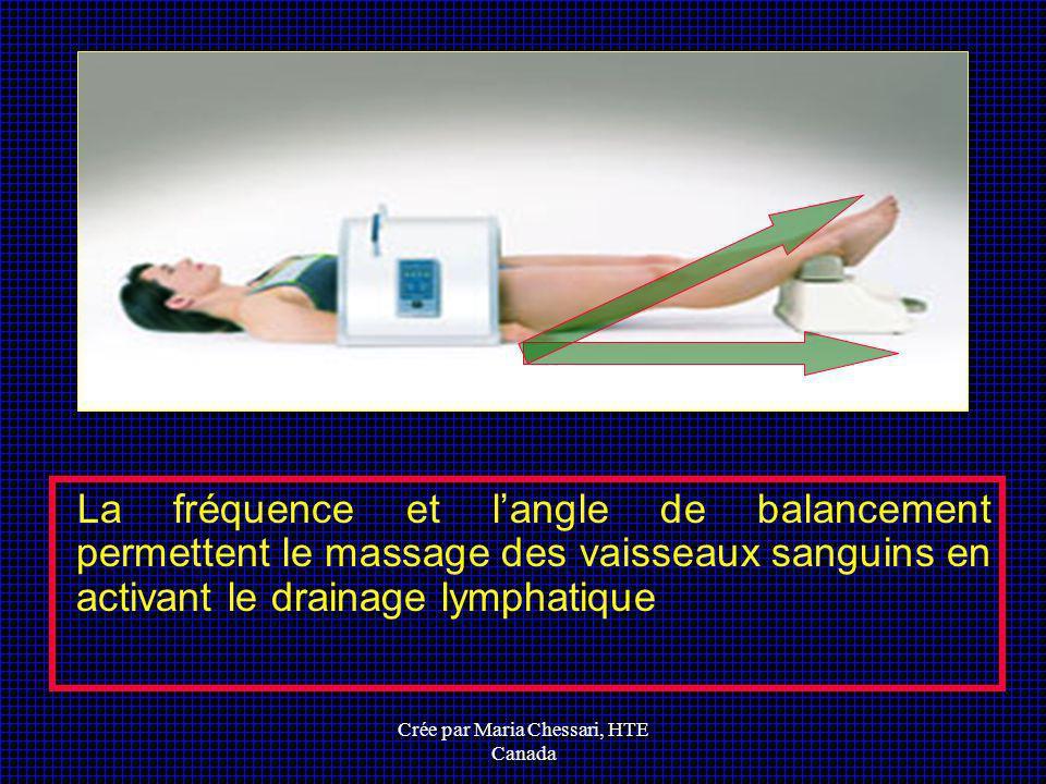 Crée par Maria Chessari, HTE Canada La fréquence et langle de balancement permettent le massage des vaisseaux sanguins en activant le drainage lymphat