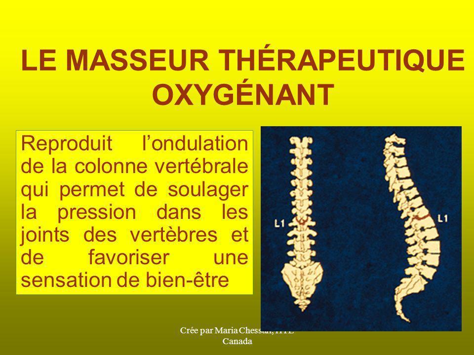 Crée par Maria Chessari, HTE Canada Reproduit londulation de la colonne vertébrale qui permet de soulager la pression dans les joints des vertèbres et