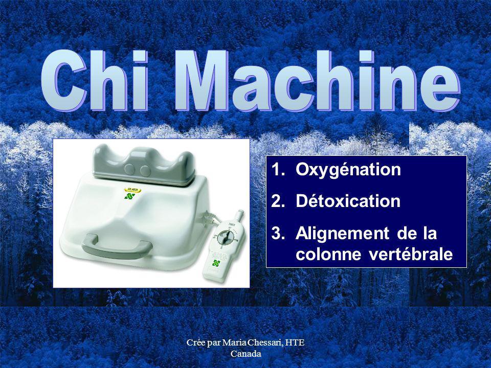 Crée par Maria Chessari, HTE Canada 1.Oxygénation 2.Détoxication 3.Alignement de la colonne vertébrale