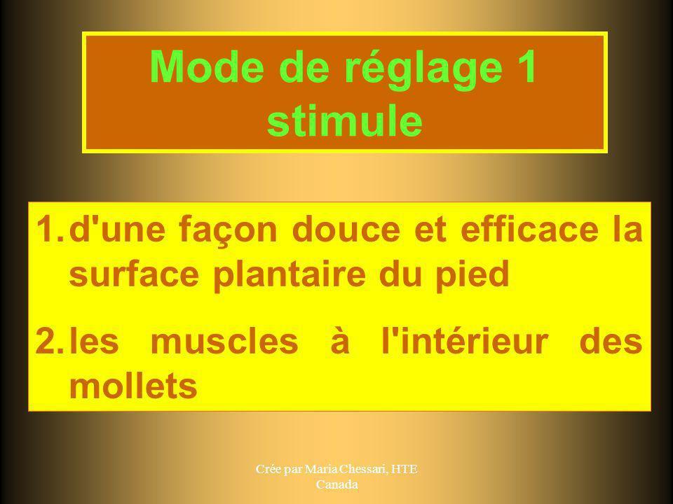 Crée par Maria Chessari, HTE Canada Mode de réglage 1 stimule 1.d'une façon douce et efficace la surface plantaire du pied 2.les muscles à l'intérieur