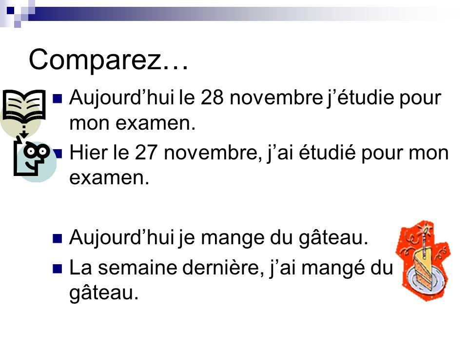 Comparez… Aujourdhui le 28 novembre jétudie pour mon examen. Hier le 27 novembre, jai étudié pour mon examen. Aujourdhui je mange du gâteau. La semain