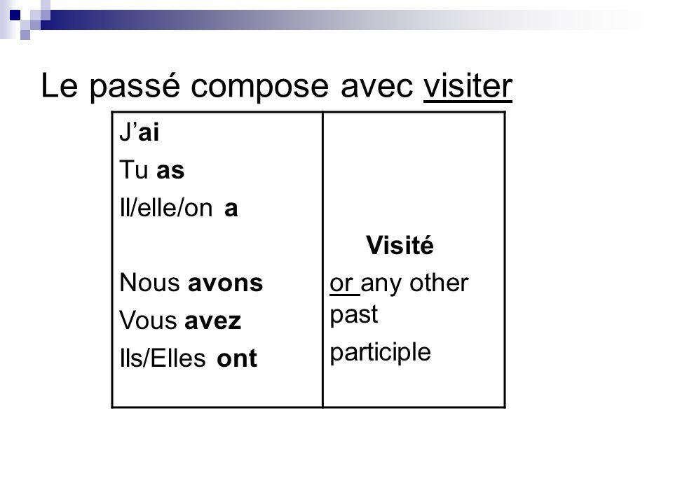 Le passé compose avec visiter Jai Tu as Il/elle/on a Nous avons Vous avez Ils/Elles ont Visité or any other past participle