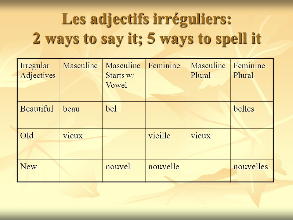Les adjectifs irréguliers: 2 ways to say it; 5 ways to spell it Irregular Adjectives Masculine Masculine Starts w/ Vowel Feminine Masculine Plural Fem