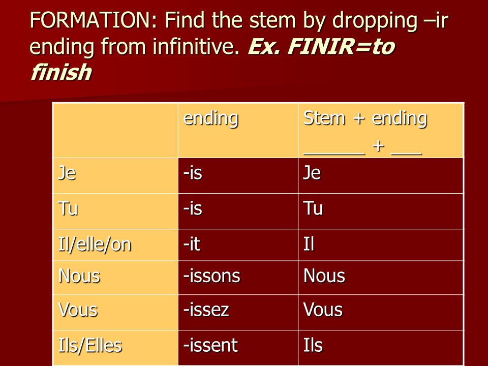FORMATION: Find the stem by dropping –ir ending from infinitive.