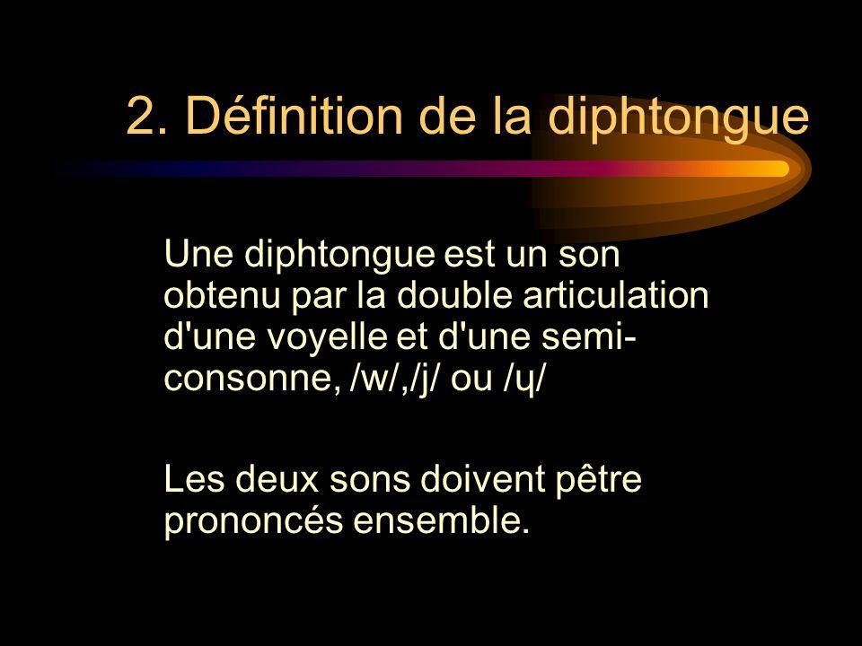 3.La diphtongue ui =[ɥi] Elle est prononcée [ɥi].