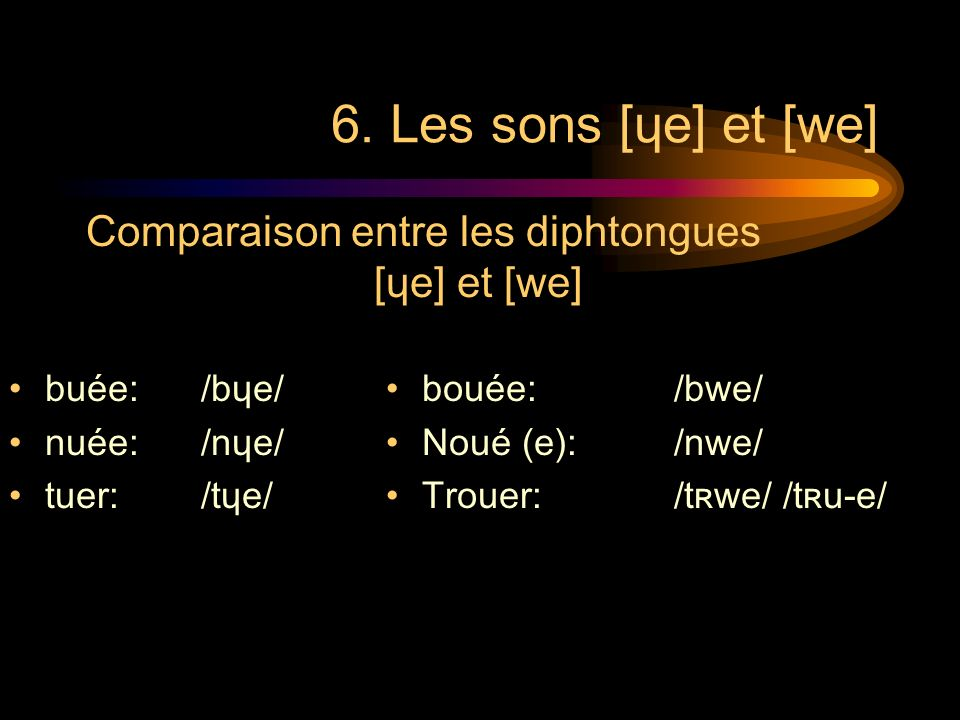 7.La diphtongue ua =[ɥa] Elle est prononcée [ɥa].