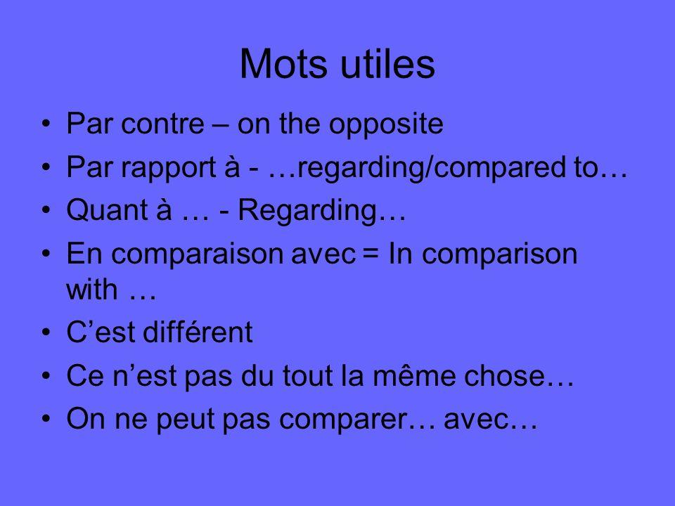 Mots utiles Par contre – on the opposite Par rapport à - …regarding/compared to… Quant à … - Regarding… En comparaison avec = In comparison with … Ces